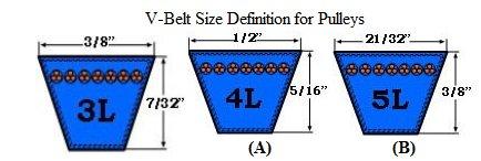 A/B V-belt size